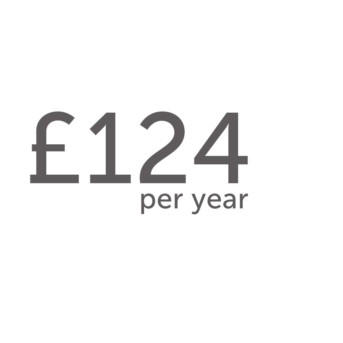 £124 per year