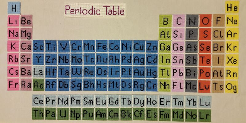 An embroidered periodic table in various colours to represent the different groups