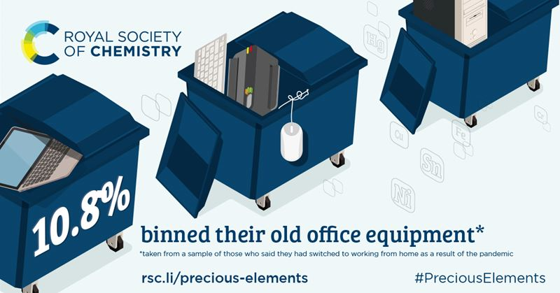 Illustrated graphic with text: 10.8% binned their old office equipment. Footnote: taken from a sample of those who said they had switched to working from home as a result of the pandemic. rsc.li/precious-elements. #PreciousElements