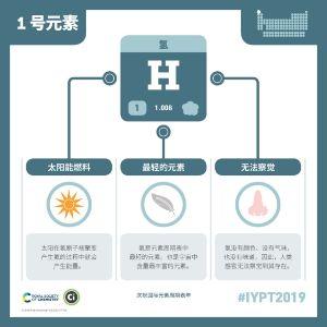 001 Hydrogen_ZN.jpg
